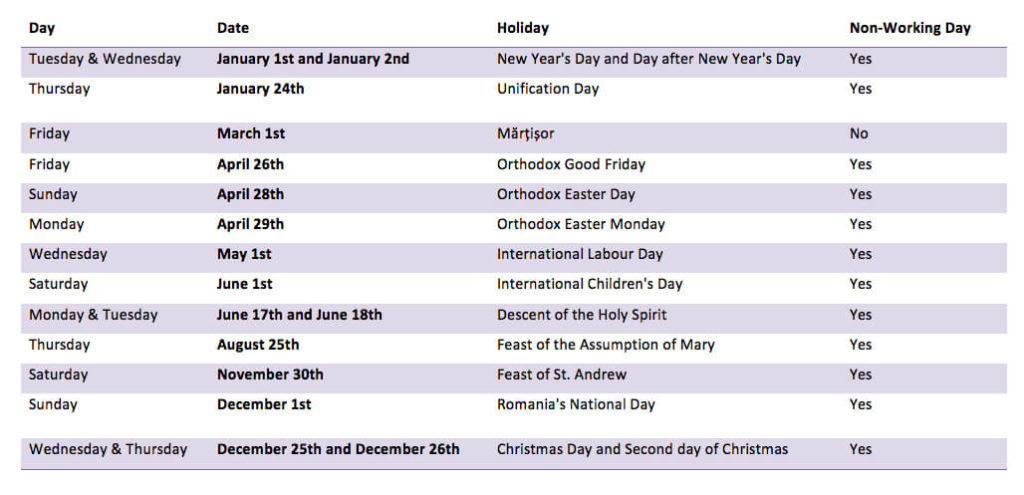 public holidays in Romania